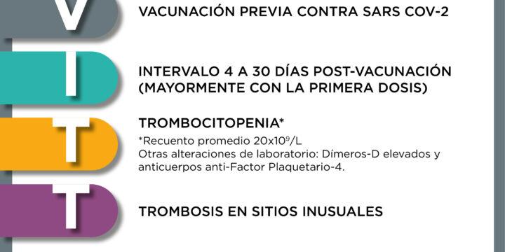 Trombosis y Trombocitopenia asociada a vacunas (VITT)