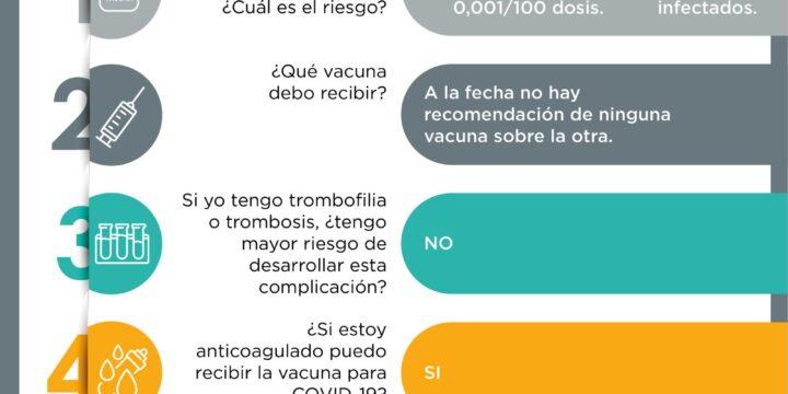 Vacunas para COVID-19 y riesgo de trombosis.